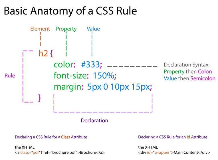 网页前端-网页切图命名规范