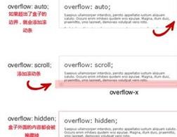 overflow:hidden真的失效了吗