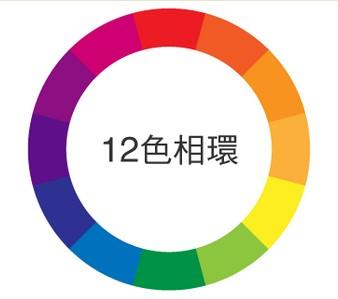 浅谈网页设计色彩学:对比色配色