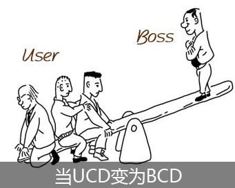 当UCD变为BCD / 当体验遇到商业