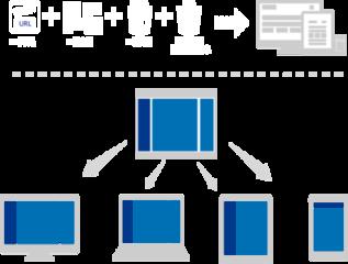 响应式网页设计中5个必备的技术