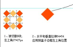 前端开发之css3:border-image边框图像详解