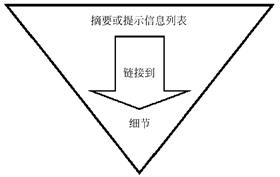 翻转的金字塔页面布局