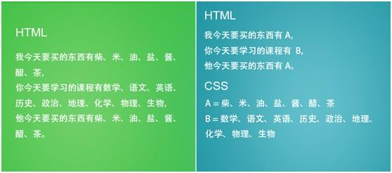 浅谈HTML5 & CSS3的新交互特征