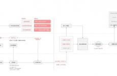 设计实战教育产品组件化交互设计的实践与思考